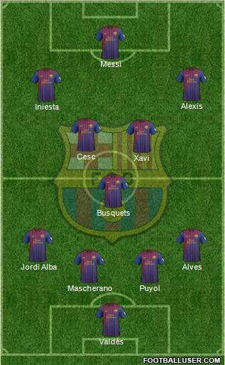 Posible alineación del Barcelona.