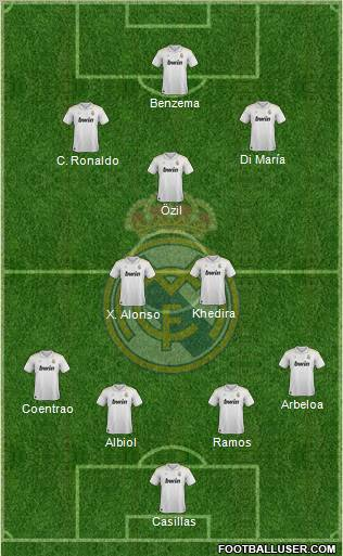 Posible alineación del Madrid.