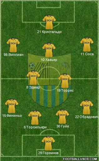 http://www.footballuser.com/formations/2012/08/498574_Metalist_Kharkiv.jpg