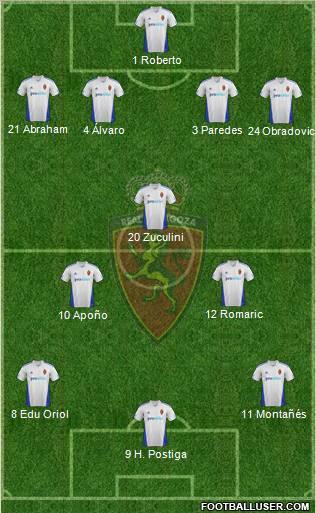 R. Zaragoza S.A.D. 4-3-3 football formation