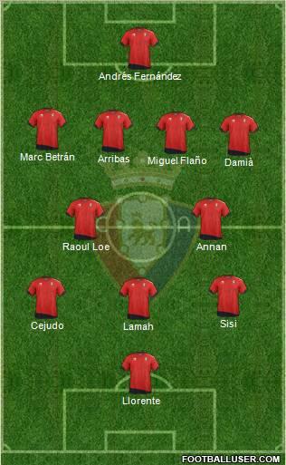 C. A.  Osasuna 4-2-3-1 fútbol formación