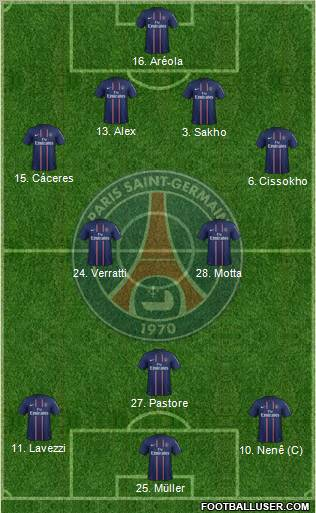 http://www.footballuser.com/formations/2012/09/513978_Paris_Saint-Germain.jpg