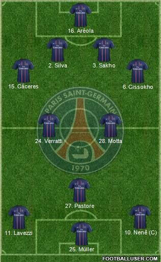 http://www.footballuser.com/formations/2012/09/513984_Paris_Saint-Germain.jpg