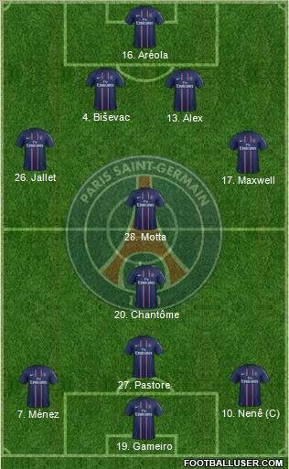 http://www.footballuser.com/formations/2012/09/516407_Paris_Saint-Germain.jpg