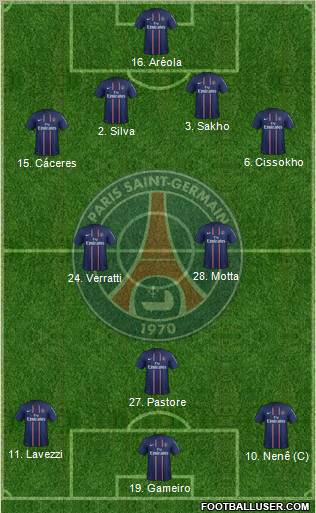 http://www.footballuser.com/formations/2012/09/516414_Paris_Saint-Germain.jpg