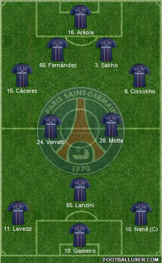 http://www.footballuser.com/formations/2012/09/520092_Paris_Saint-Germain.jpg