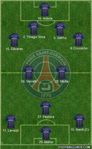 http://www.footballuser.com/formations/2012/09/522679_Paris_Saint-Germain.jpg