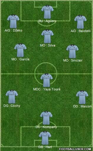 ... ://www.footballuser.com/formations/2012/09/528296_Manchester_City.jpg
