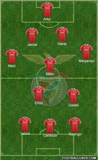 Sport Lisboa e Benfica - SAD 4-3-3 football formation