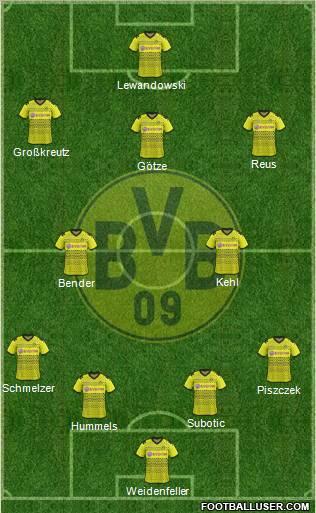 http://www.footballuser.com/formations/2012/09/535819_Borussia_Dortmund.jpg