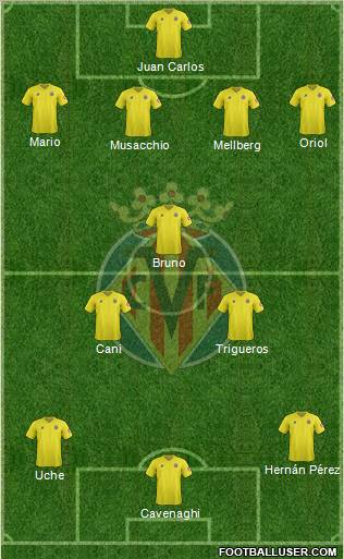 Villarreal C.F., S.A.D. 4-3-3 football formation