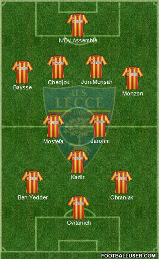 BBB News Saison XI....BBB News Saison XI....BBB News Saison  537123_Lecce