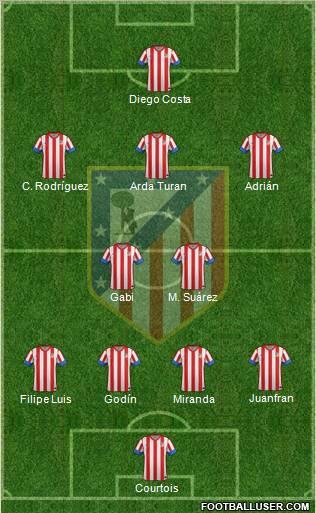 http://www.footballuser.com/formations/2012/09/537702_C__Atletico_Madrid_S_A_D_.jpg