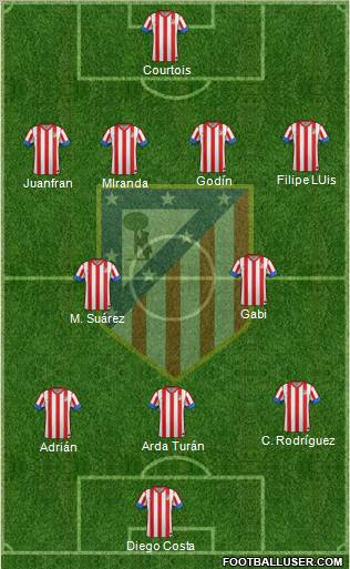 C. Atlético Madrid S.A.D. 4-2-3-1 football formation