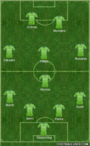 Seattle Sounders FC 4-1-3-2 football formation