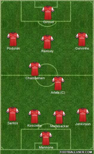 551773_Arsenal.jpg