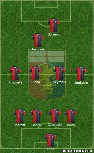 Genoa 4-4-1-1 football formation