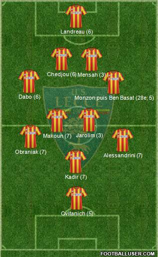 BBB News Saison XI....BBB News Saison XI....BBB News Saison  555754_Lecce