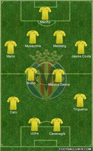 Villarreal C.F., S.A.D. 4-2-4 football formation