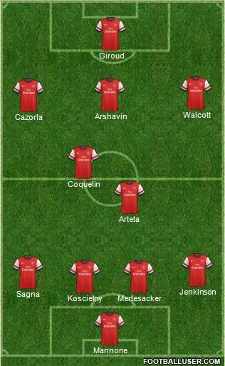 570032_Arsenal.jpg