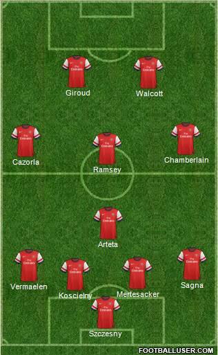 570107_Arsenal.jpg