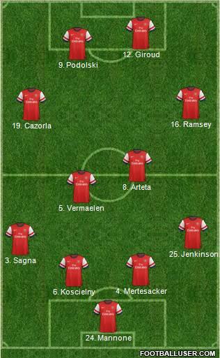 570161_Arsenal.jpg