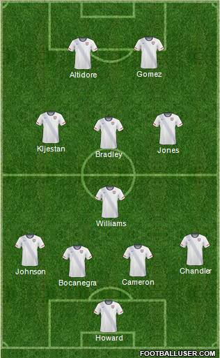 USMNT Starting Line Up