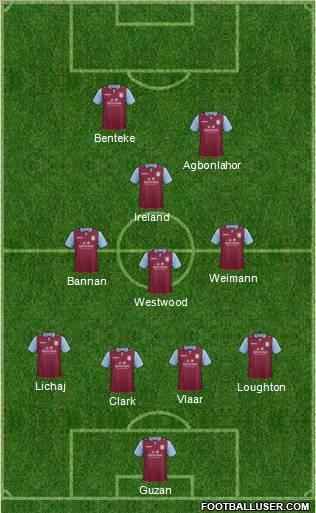 Aston Villa 4-1-2-3 football formation