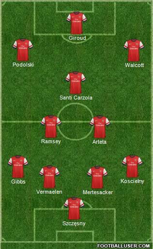 http://www.footballuser.com/formations/2012/11/580431_Arsenal.jpg