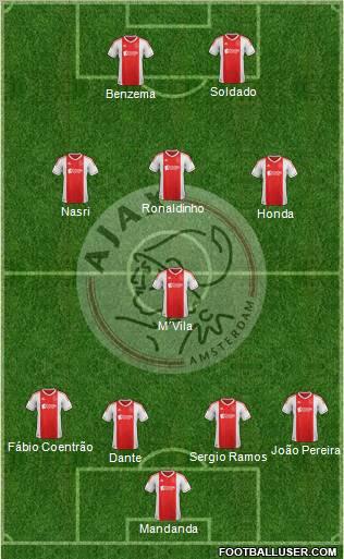 Equipo 14 - SIN USO 581528_AFC_Ajax