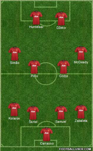 Equipo 15 - SIN USO 581529_Manchester_United