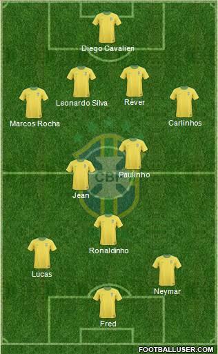Brazil 4-2-3-1 football formation