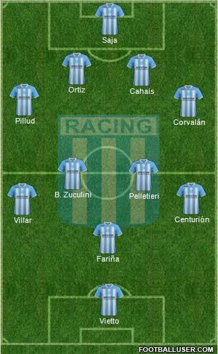 Boca Juniors - Racing Club; la previa