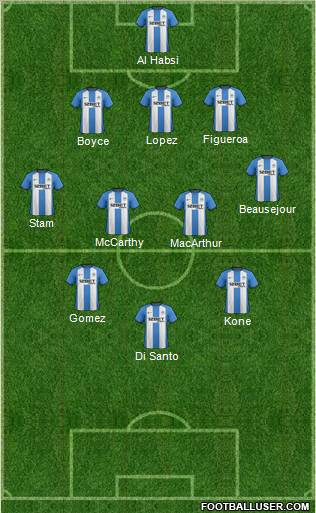 Wigan Athletic 3-4-3 football formation