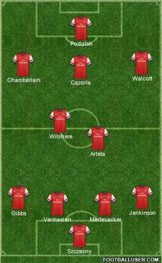 587054_Arsenal.jpg