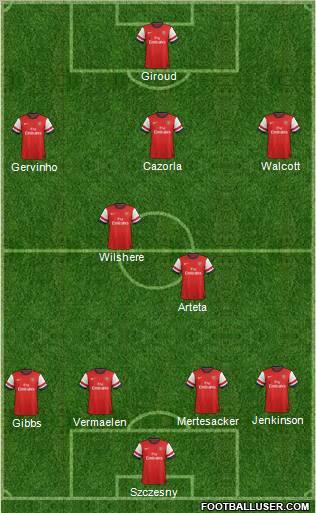 587646_Arsenal.jpg