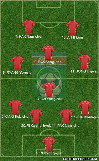 Korea DPR 4-3-1-2 football formation