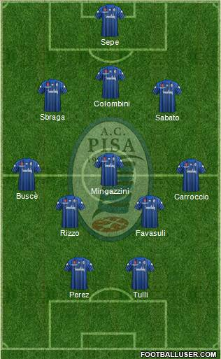 All Pisa (Italy) Football Formations - page 24