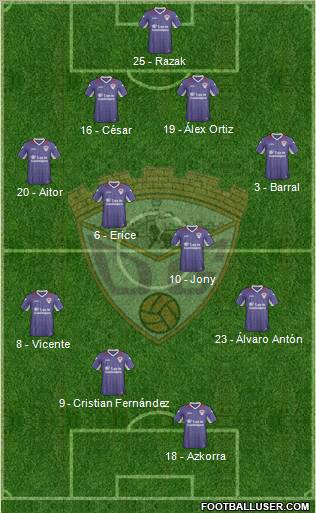 C.D. Guadalajara 4-4-2 football formation