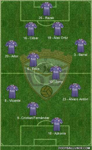 C.D. Guadalajara 4-4-2 football formation