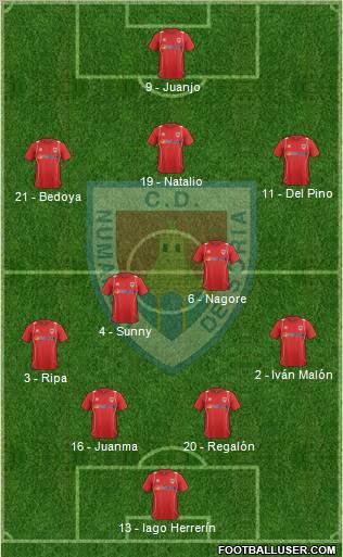 C.D. Numancia S.A.D. 4-2-3-1 football formation