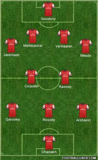 Arsenal vs Bradford