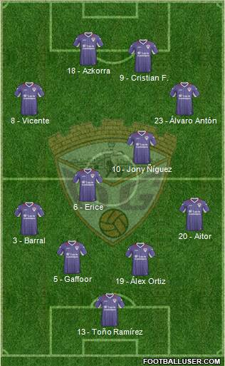 C.D. Guadalajara 4-2-3-1 football formation