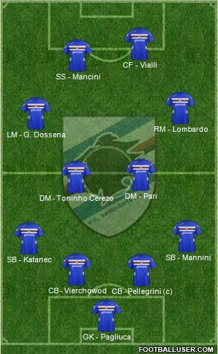 a70ec9b8c58236 UC Sampdoria   1990-1991   The Goal Twins - PES Stats Database