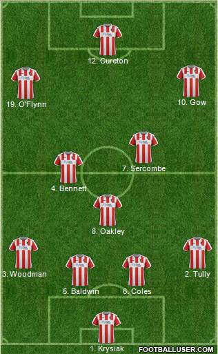 Exeter City football formation