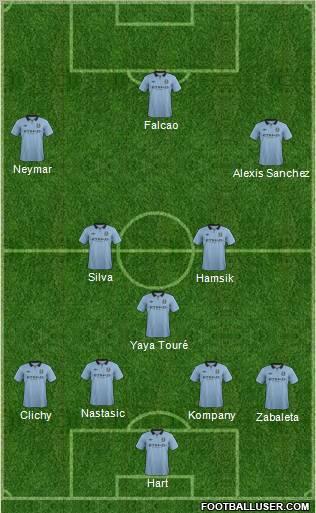 http://www.footballuser.com/formations/2012/12/607331_Manchester_City.jpg