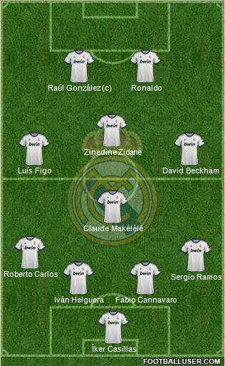 real madrid c f   spain  football formation by satadru145