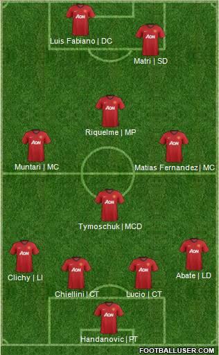 Liga A | Fecha 13 | Arsenal 2 vs 0 M. United