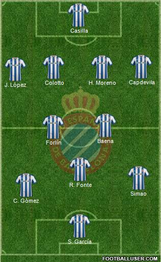 What Time Is Vivo Real Madrid Vs Barcelona En Vivo Streaming