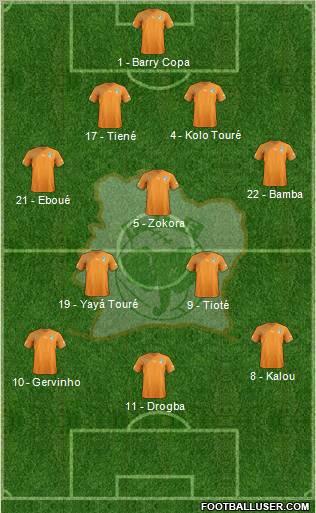 Côte d'Ivoire 4-3-3 football formation